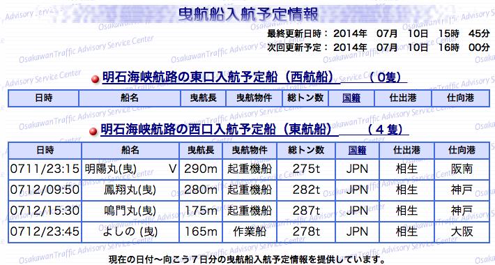 スクリーンショット 2014-07-10 15.58.07