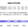 (宏栄号?)2014年7月14日 伊良湖水道にて曳航情報あり