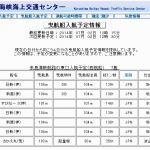 2014年7月6日 9:50 来島海峡にて曳航情報あり