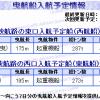 2014年7月6日 13:00 明石海峡にて曳航情報あり