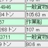 2014年8月16~18日 「武蔵」による曳航作業等 @名古屋港